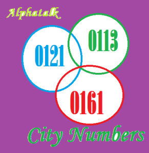 Alphatalk City Number
